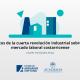 Retos de la cuarta revolucion industrial sobre el mercado laboral costarricense